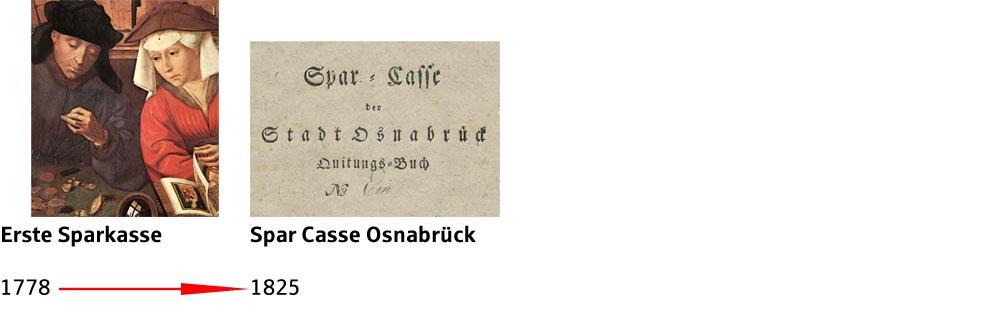 1825: Cpar Casse Osnabrück